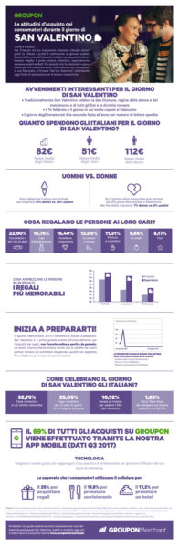 San Valentino Infographic - Groupon